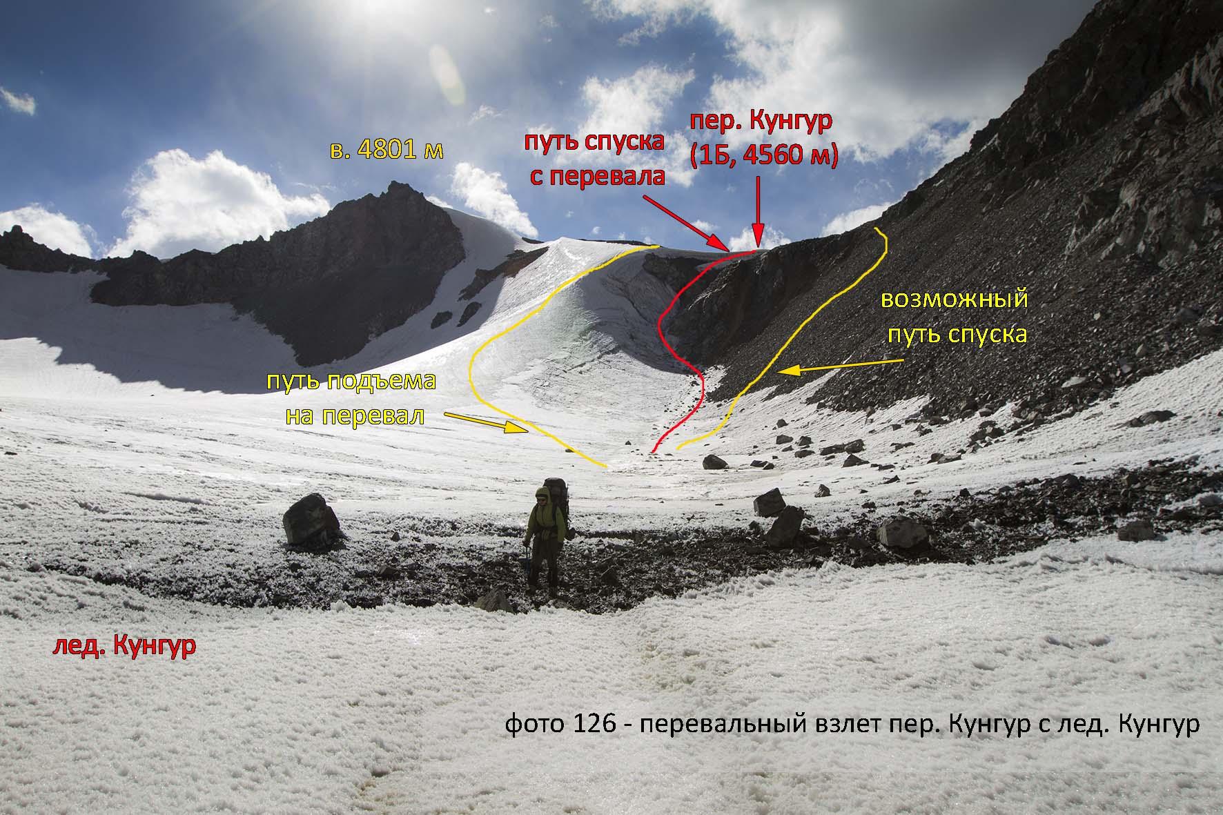 перевальный взлет пер. Кунгур с лед Кунгур