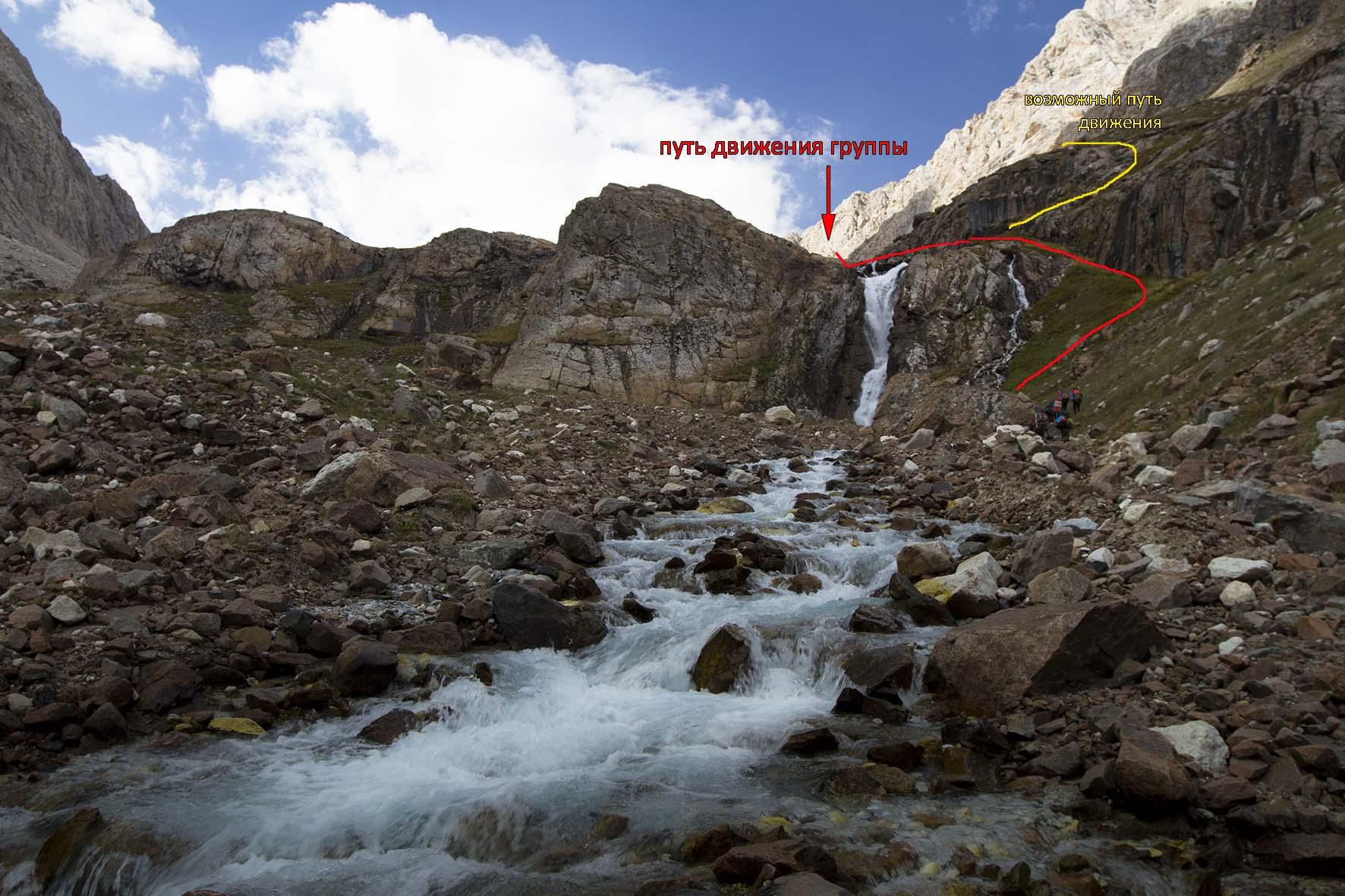водопад на р. Топон
