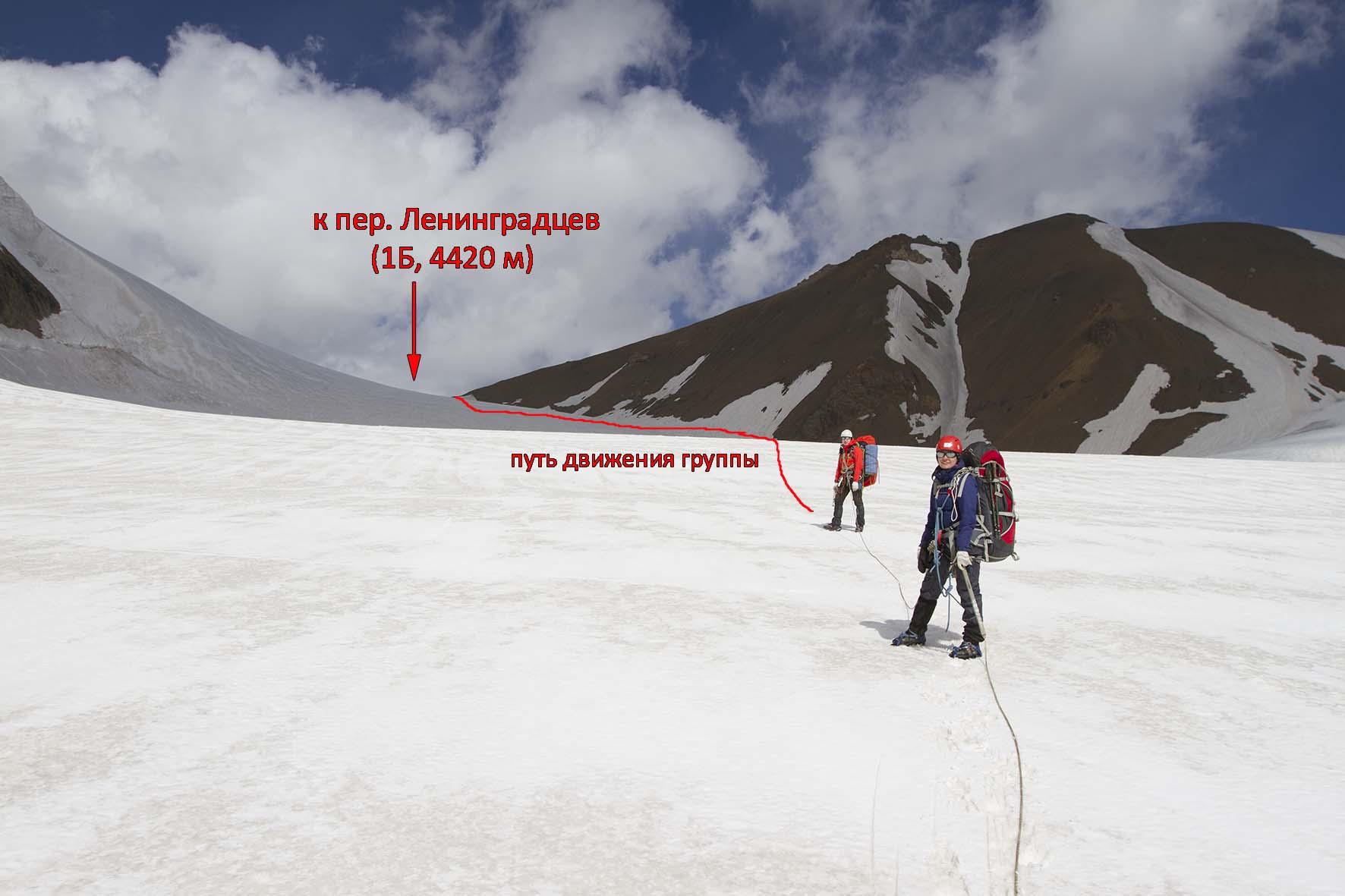 камера лед Абрамова перевала Ленинградцев