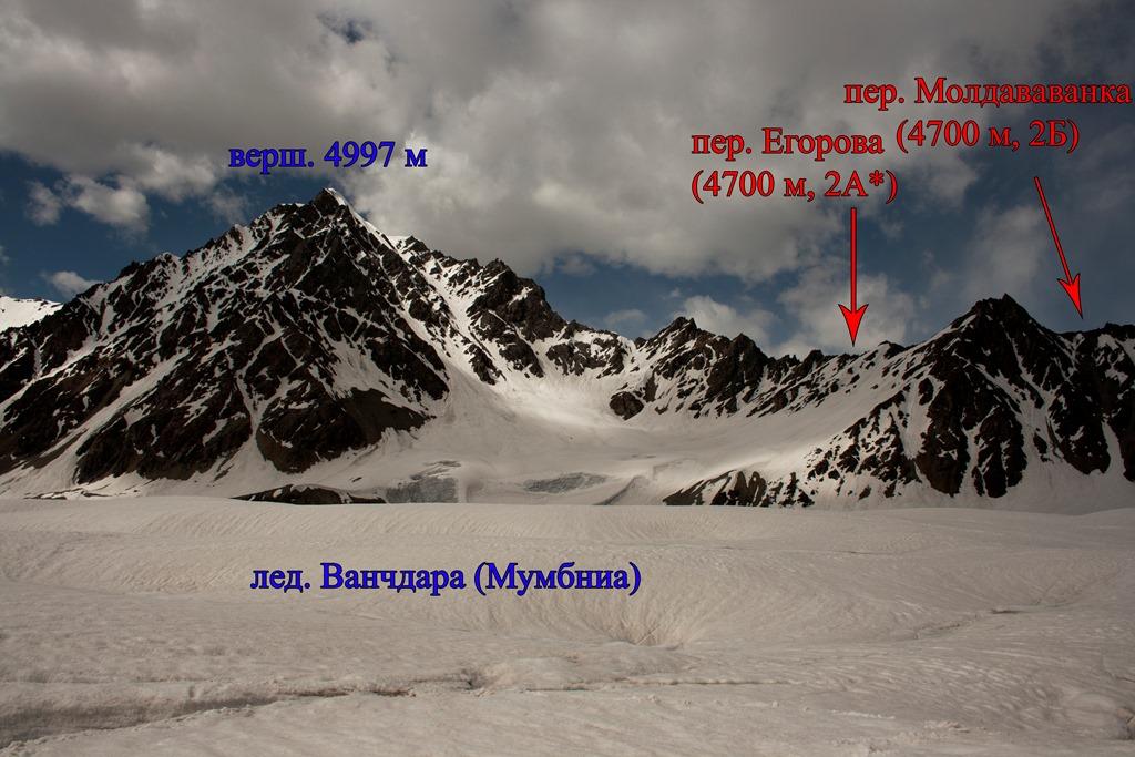 вид на пер. Молдаванка (4700 м, 2Б) и пер. Егорова (4700 м, 2А*) от пер. Пулковский 1 (1Б, 4408 м)