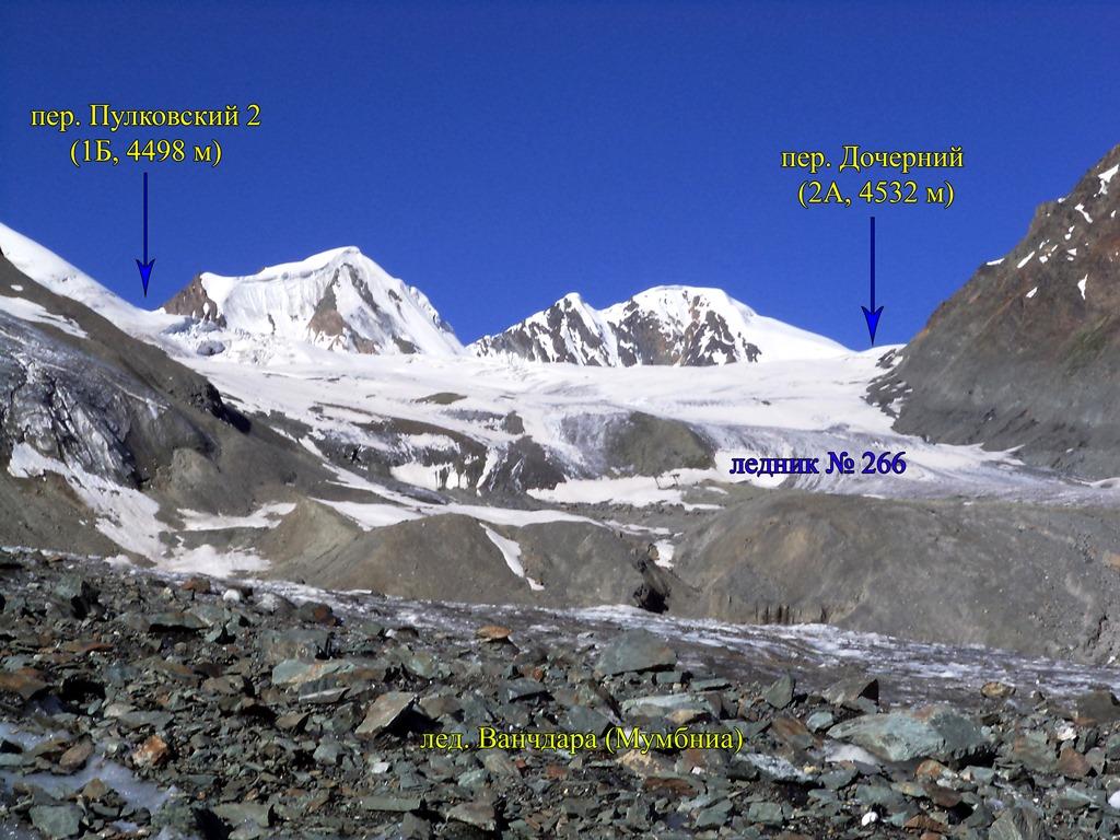 вид с середины лед. Ванчдара (Мумбниа) на лед. № 226