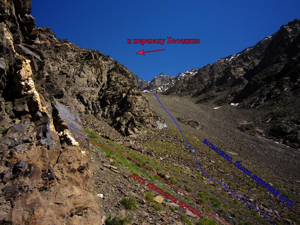 вид от скальных останцев на осыпи возле первой ступени ледопада Беседина