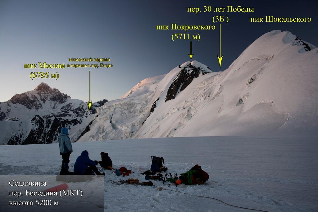 вид с перевальной седловины пер. Беседина (3А, 5200 м) в сторону лед. Дорофеева