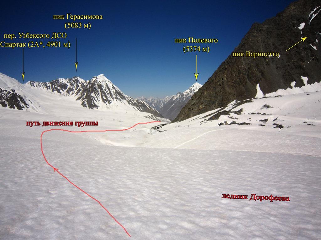 Среднее течение лед. Дорофеева, вид в сторону лед. Гандо