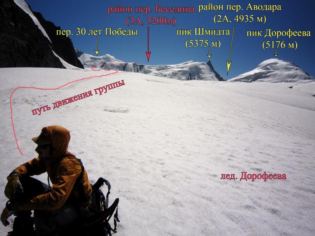 Среднее течение лед. Дорофеева. Вид на верховья лед. Дорофеева и путь спуска с пер. Беседина (3А, 5200 м)