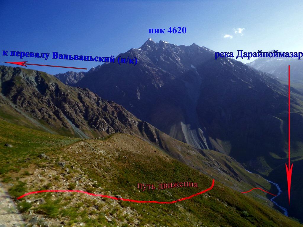 Путь спуска от верхнего коша к р. Дарайпоймазар
