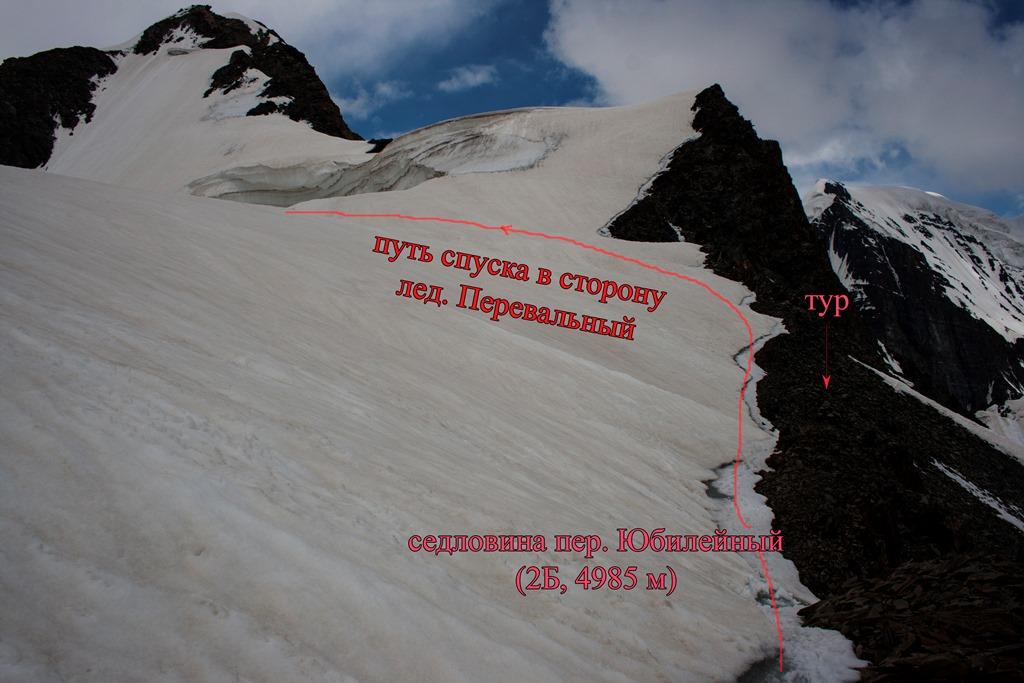 Путь спуска с пер. Юбилейный (2Б, 4985 м) в сторону лед. Перевальный