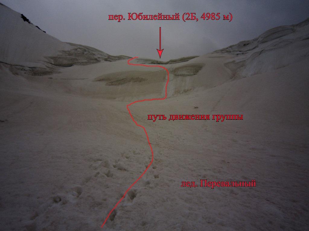 путь спуска с пер. Юбилейный (2Б, 4985 м) на лед. Перевальный
