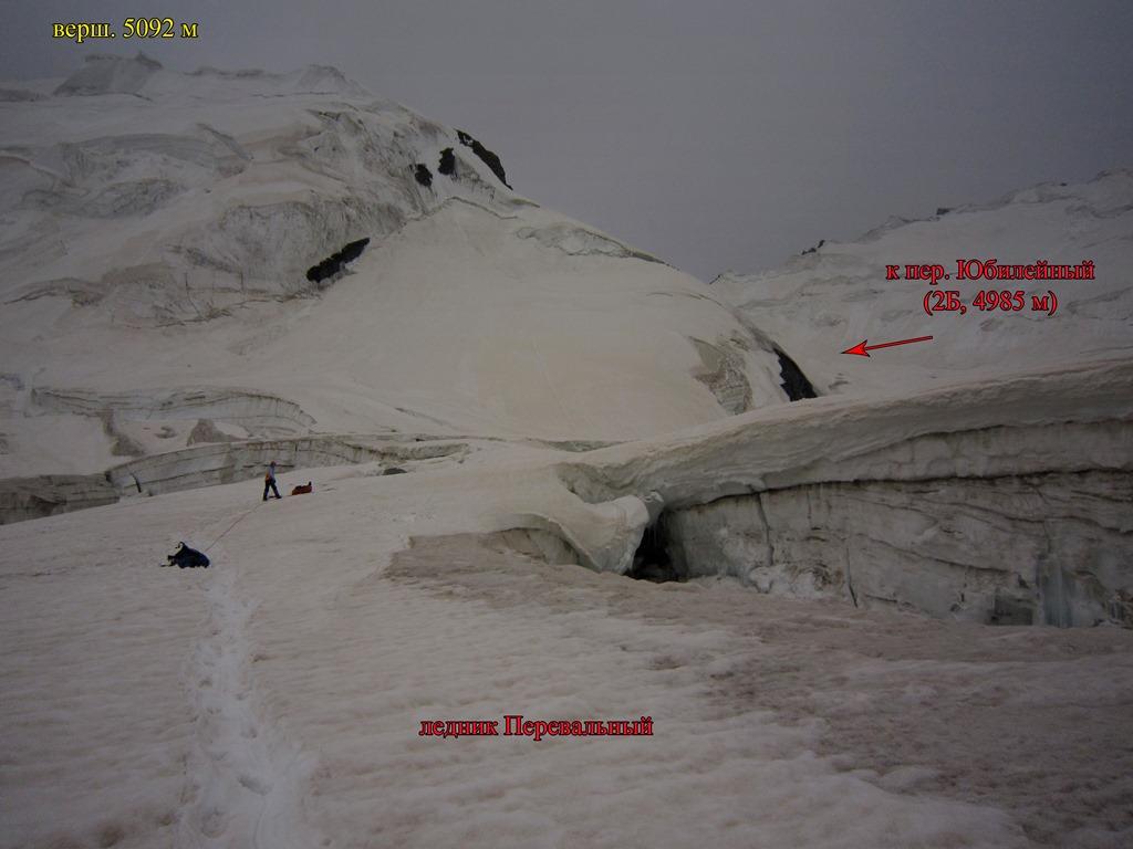 Среднее течение лед. Перевальный