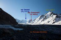 вид с середины лед. Ванчдара (Мумбниа) на верховья лед. Ванчдара (Мумбниа)