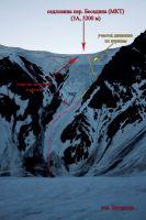Перевальный склон пер. Беседина (3А, 5200 м) и маршрут подъема на него.