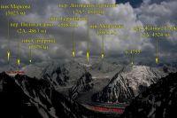 Вид с пер. Юбилейный (2Б, 4985 м) в сторону лед. Гандо
