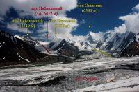 Вид на лед. Наблюдений и лед. Родионова с лед. Сугран