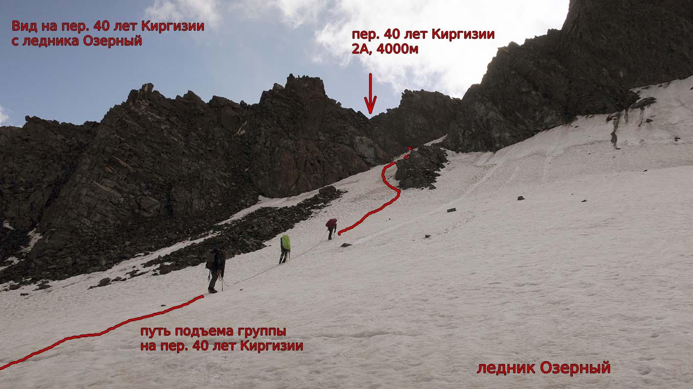 Подъем на Пер. 40 лет Киргизии (2А, 4000 м) с лед. Озерный