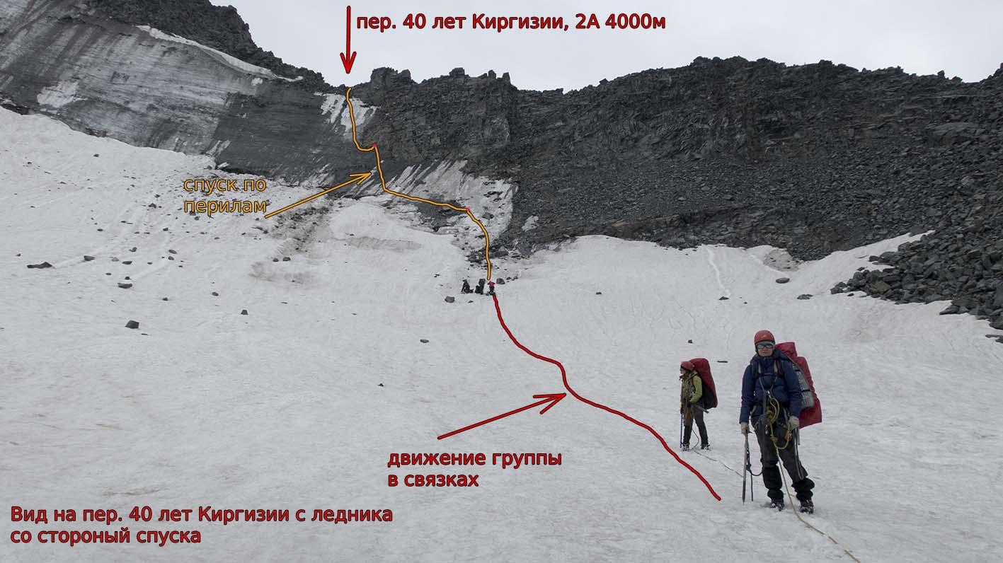 Восточная сторона пер. 40 лет Киргизии (2А, 4000 м)