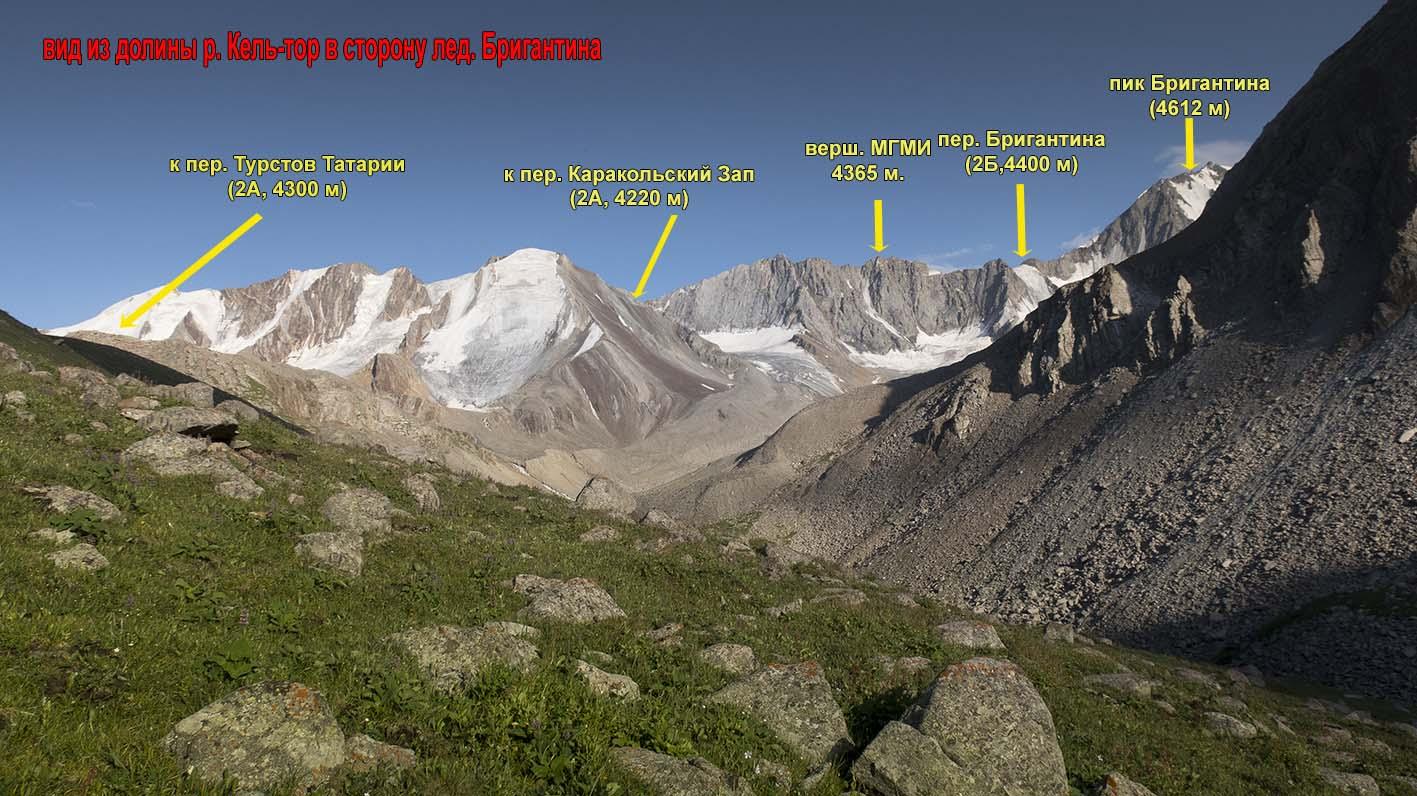 Вид из долины р. Кельтор в сторону ледника Бригантина